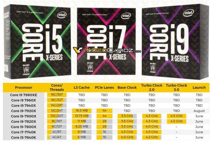 """Radiogeek – """"Intel presentará el micro Core-i9 de 18 núcleos"""""""