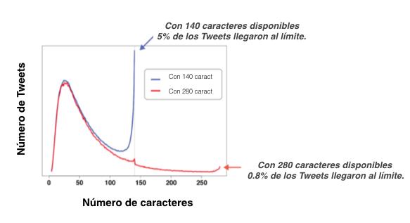 Grafica Caracteres at 14.14.24.png.img.fullhd.medium