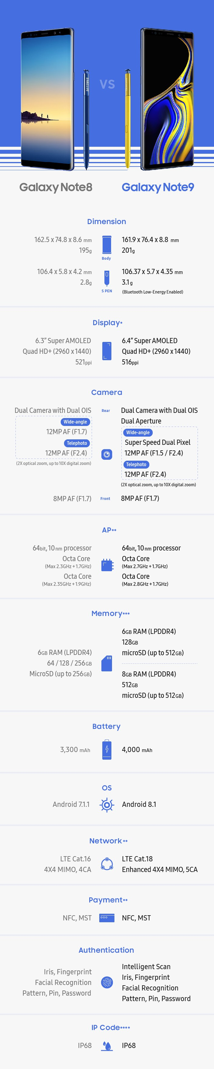 galaxy-note9-spec-comparison-en.jpg
