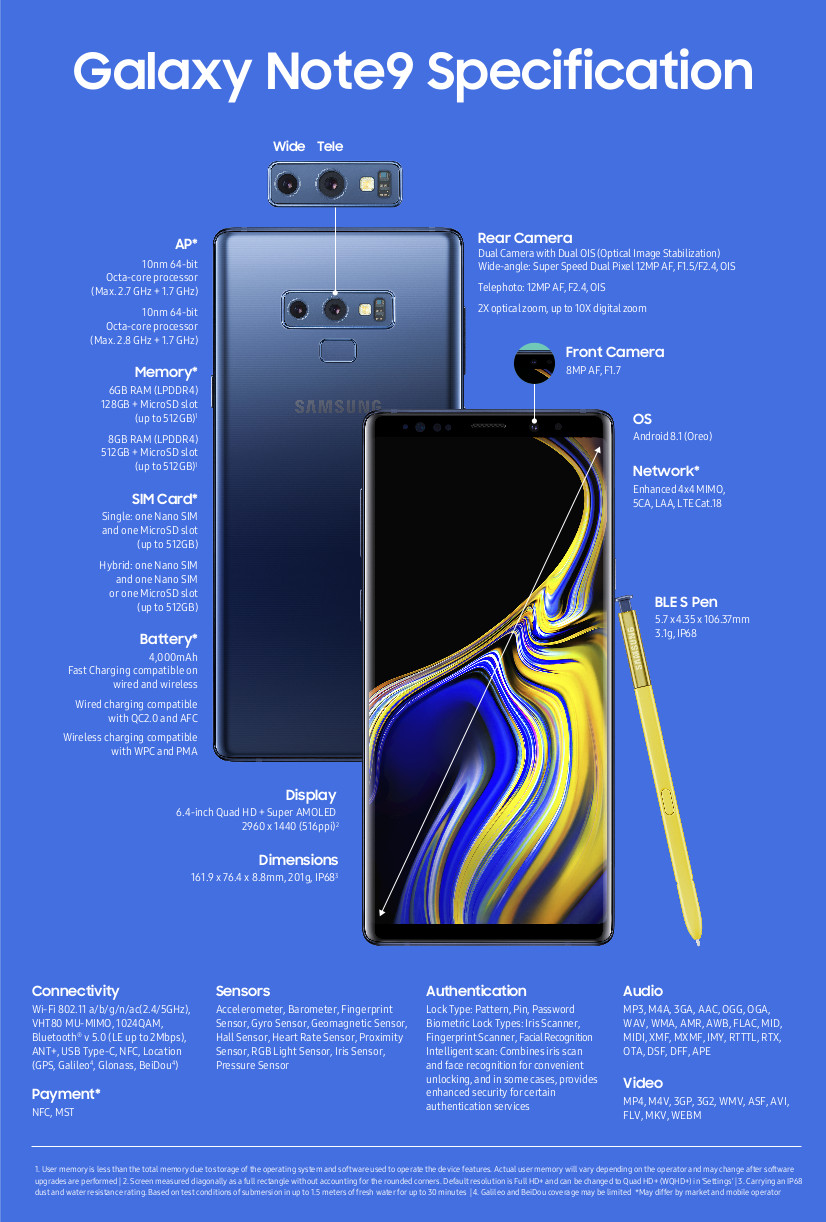 Galaxy_Note9_Spec