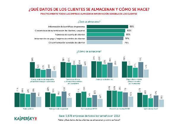 Charts-1