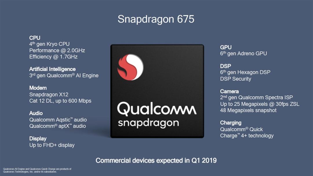snapdragon765