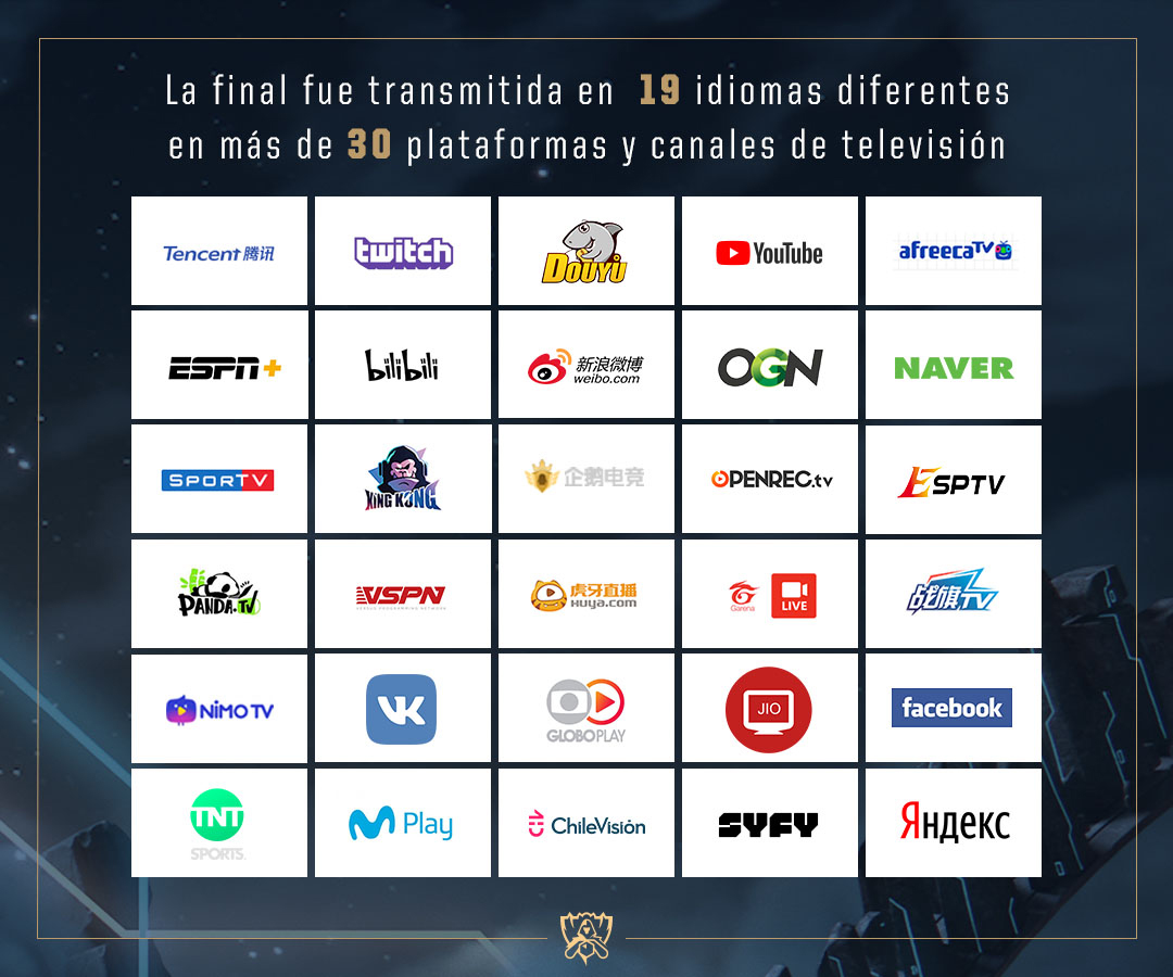 2018_Esports_WrapUp_Graphic_latam3