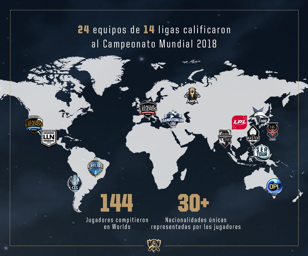 2018_Esports_WrapUp_Graphic_latam4