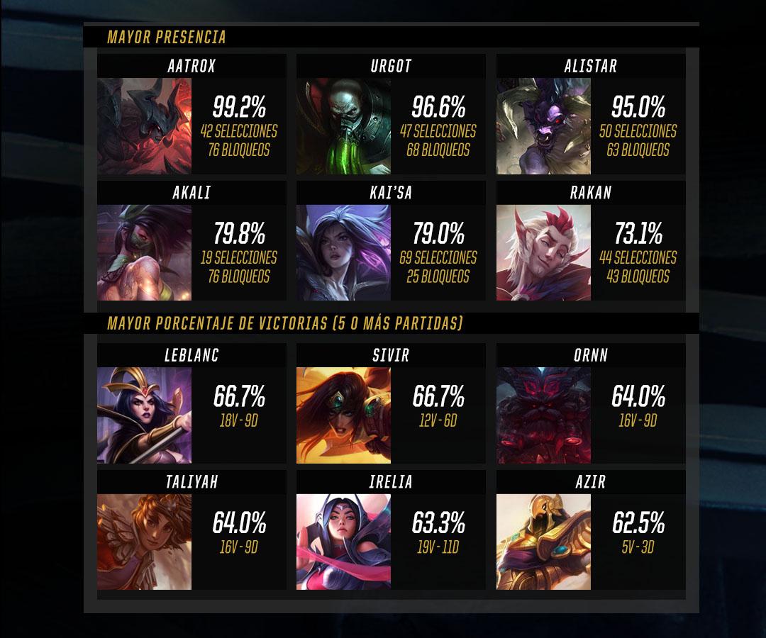 2018_Esports_WrapUp_Graphic_latam6