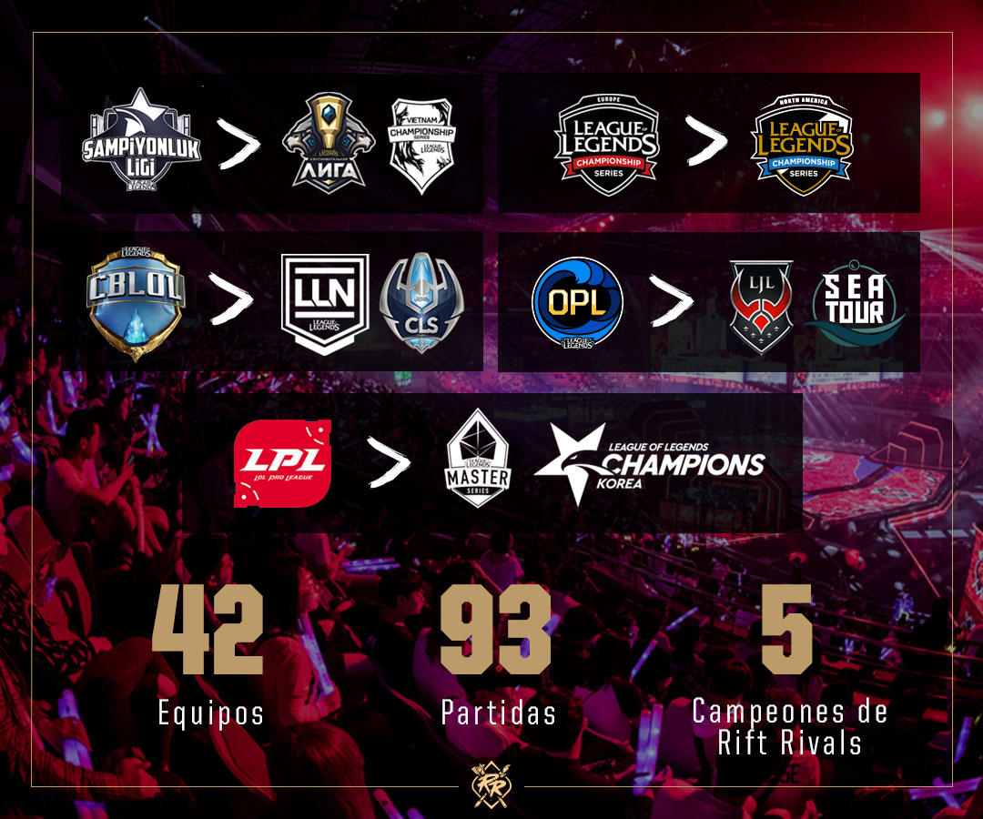 2018_Esports_WrapUp_Graphic_latam9