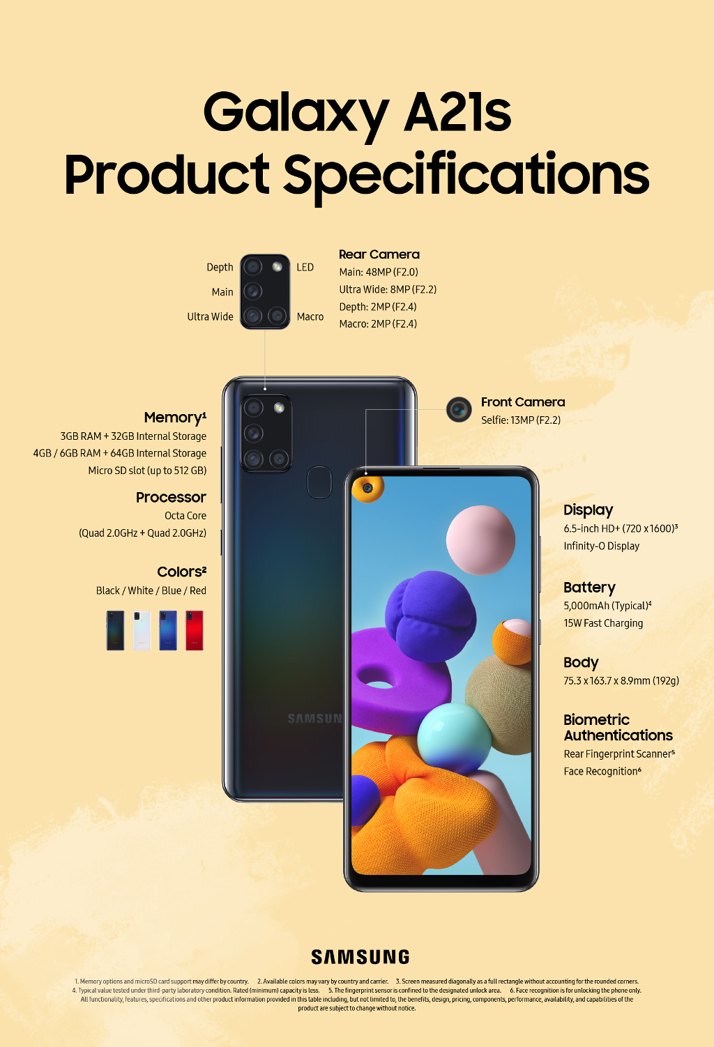 galaxya21s_product_specification