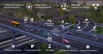 5G_ vehiculos conectados-IoT